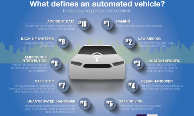 Are driverless cars closer than we think?